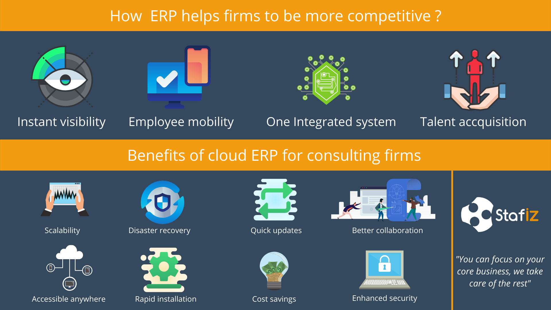 How ERP helps consulting firms